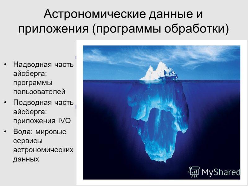 12 Астрономические данные и приложения (программы обработки) Надводная часть айсберга: программы пользователей Подводная часть айсберга: приложения IVO Вода: мировые сервисы астрономических данных