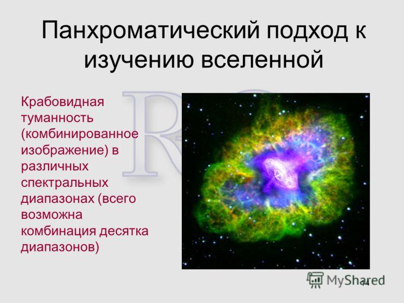 14 Панхроматический подход к изучению вселенной Крабовидная туманность (комбинированное изображение) в различных спектральных диапазонах (всего возможна комбинация десятка диапазонов)