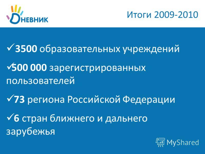 Итоги 2009-2010 3500 образовательных учреждений 500 000 зарегистрированных пользователей 73 региона Российской Федерации 6 стран ближнего и дальнего зарубежья