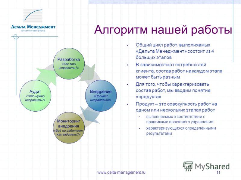 11 Алгоритм нашей работы Общий цикл работ, выполняемых «Дельта Менеджмент» состоит из 4 больших этапов В зависимости от потребностей клиента, состав работ на каждом этапе может быть разным Для того, чтобы характеризовать состав работ, мы вводим понят
