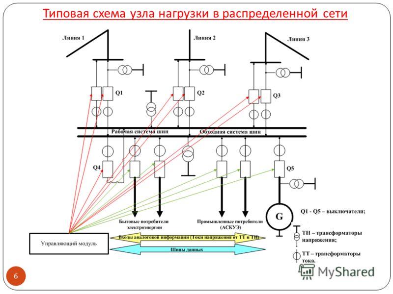 Типовая схема узла нагрузки в распределенной сети 6