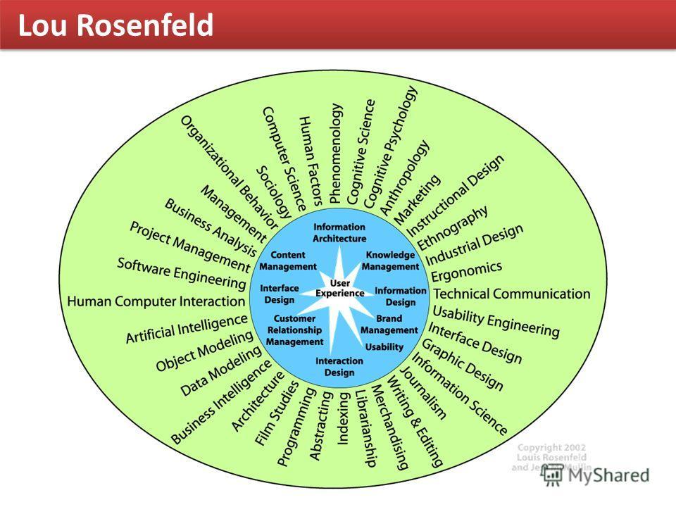 Lou Rosenfeld