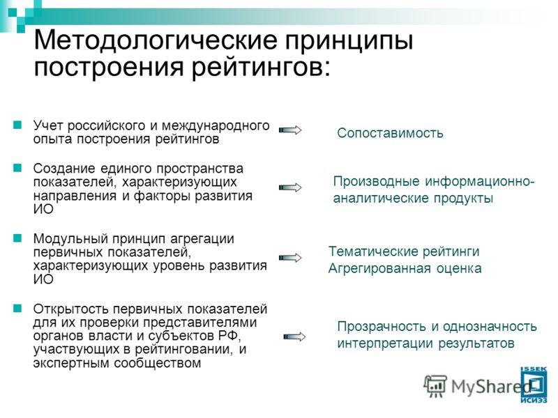 Методологические принципы построения рейтингов: Учет российского и международного опыта построения рейтингов Создание единого пространства показателей, характеризующих направления и факторы развития ИО Модульный принцип агрегации первичных показателе