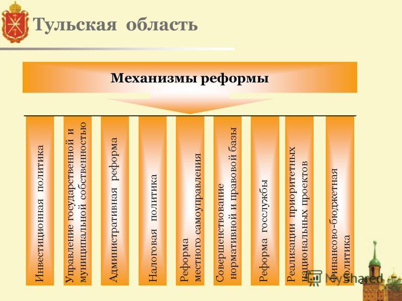 29 Инвестиционная политика Административная реформаРеформа местного самоуправления Реформа госслужбы Финансово-бюджетная политика Налоговая политика Управление государственной и муниципальной собственностью Совершенствование нормативной и правовой ба