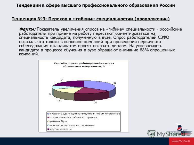Тенденции в сфере высшего профессионального образования России Тенденция 3: Переход к «гибким» специальностям (продолжение) Факты: Показатель увеличения спроса на «гибкие» специальности - российские работодатели при приеме на работу перестают ориенти