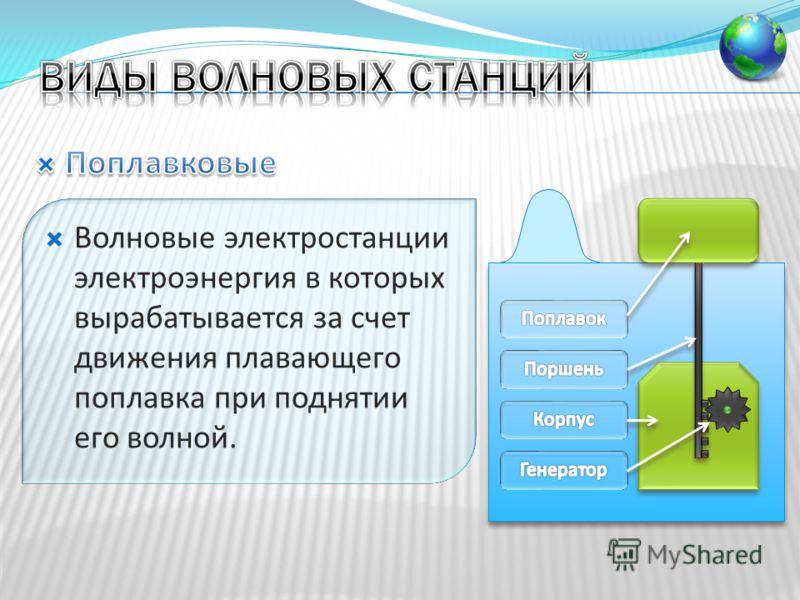 Волновые электростанции электроэнергия в которых вырабатывается за счет движения плавающего поплавка при поднятии его волной.