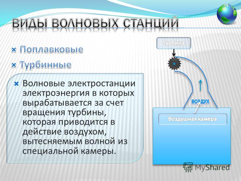 Волновые электростанции электроэнергия в которых вырабатывается за счет вращения турбины, которая приводится в действие воздухом, вытесняемым волной из специальной камеры.