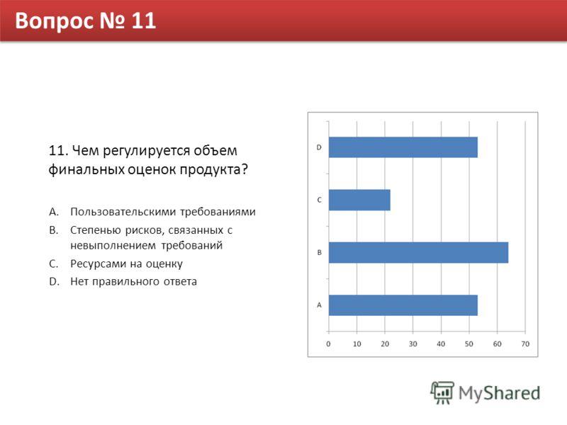 Вопрос 11 11. Чем регулируется объем финальных оценок продукта? A.Пользовательскими требованиями B.Степенью рисков, связанных с невыполнением требований C.Ресурсами на оценку D.Нет правильного ответа