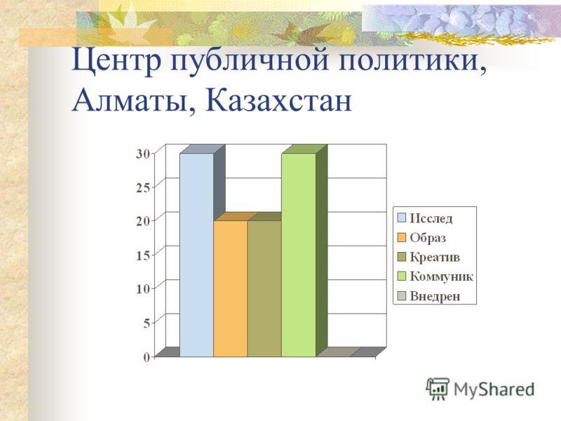 Экспертный институт – Источники бюджета