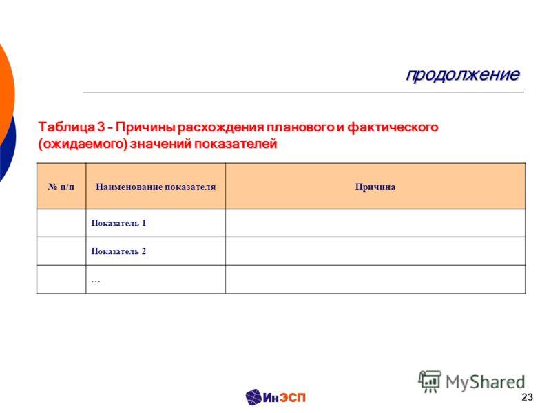 23 продолжение п/пНаименование показателяПричина Показатель 1 Показатель 2 … Таблица 3 – Причины расхождения планового и фактического (ожидаемого) значений показателей