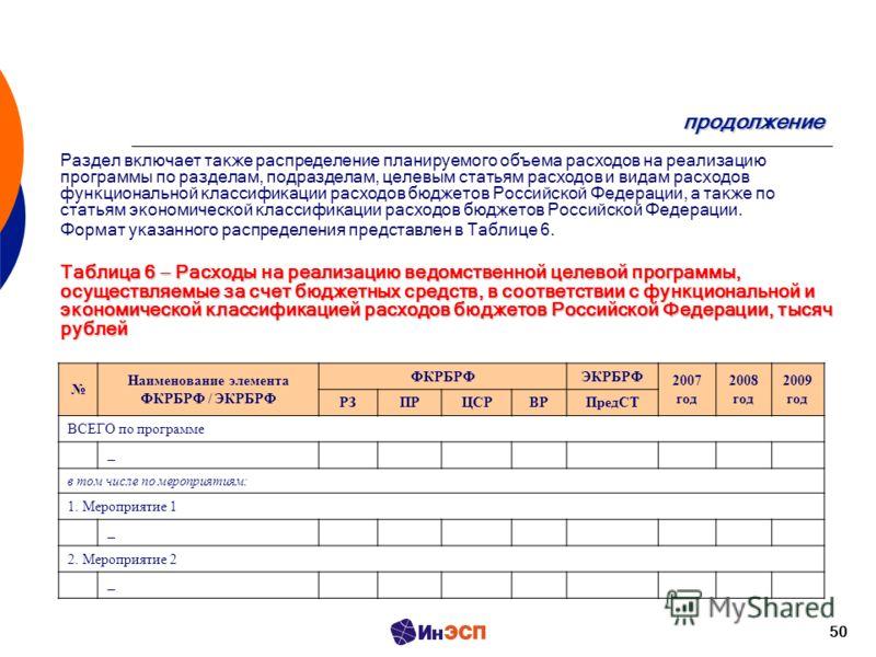 50 продолжение Раздел включает также распределение планируемого объема расходов на реализацию программы по разделам, подразделам, целевым статьям расходов и видам расходов функциональной классификации расходов бюджетов Российской Федерации, а также п