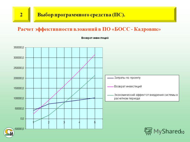 10 Расчет эффективности вложений в ПО «БОСС - Кадровик» Выбор программного средства (ПС).2