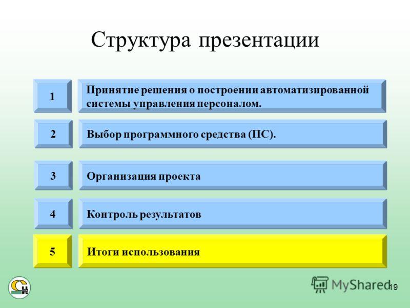 19 Структура презентации Организация проекта3 Выбор программного средства (ПС).2 Контроль результатов4 Итоги использования5 Принятие решения о построении автоматизированной системы управления персоналом. 1 Итоги использования5