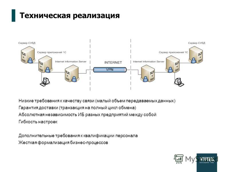 Техническая реализация Низкие требования к качеству связи (малый объем передаваемых данных) Гарантия доставки (транзакция на полный цикл обмена) Абсолютная независимость ИБ разных предприятий между собой Гибкость настроек Дополнительные требования к