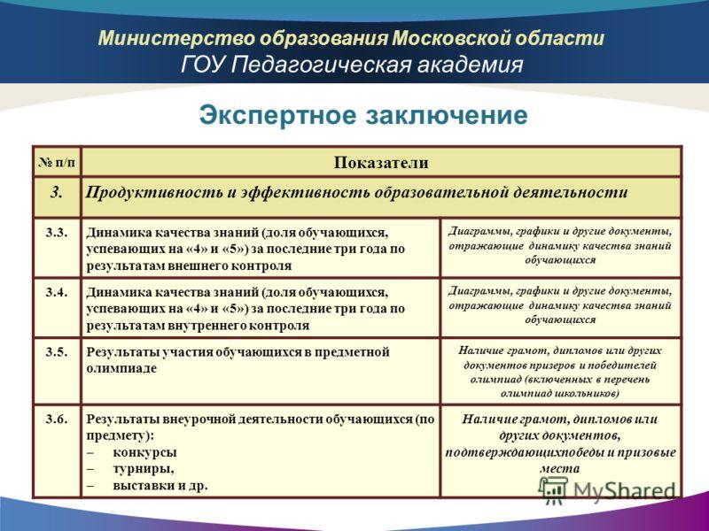 Министерство образования Московской области ГОУ Педагогическая академия Экспертное заключение п/п Показатели 3.Продуктивность и эффективность образовательной деятельности 3.3.Динамика качества знаний (доля обучающихся, успевающих на «4» и «5») за пос