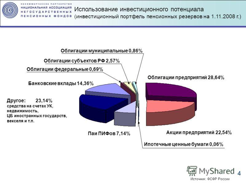4 Использование инвестиционного потенциала (инвестиционный портфель пенсионных резервов на 1.11.2008 г.) Банковские вклады 14,36% Облигации федеральные 0,69% Облигации субъектов РФ 2,57% Облигации муниципальные 0,86% Облигации предприятий 28,64% Акци