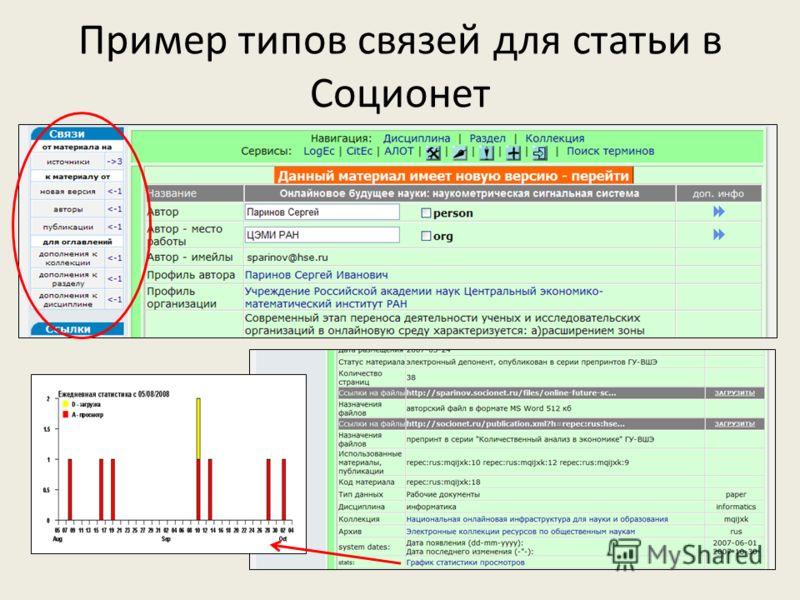 Пример типов связей для статьи в Соционет