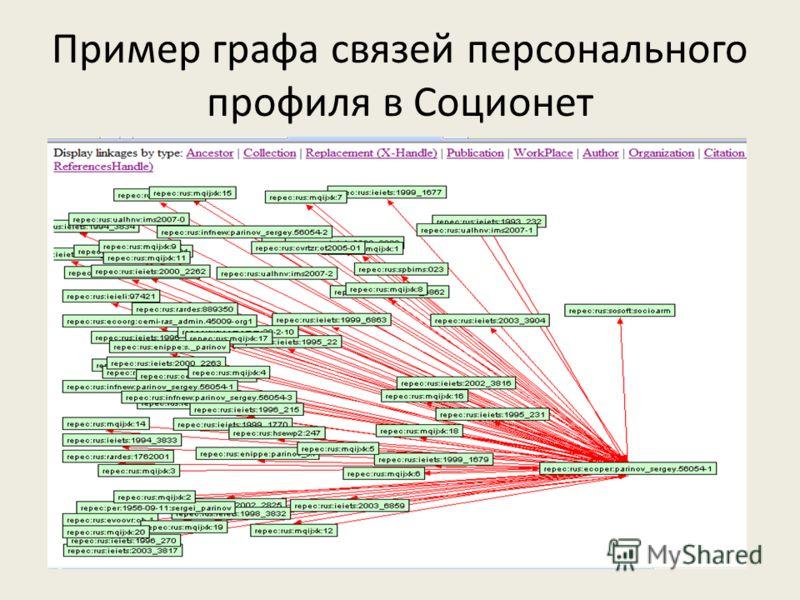 Пример графа связей персонального профиля в Соционет
