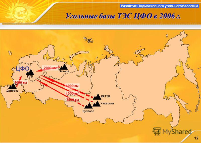 12 Угольные базы ТЭС ЦФО в 2006 г. Развитие Подмосковного угольного бассейна
