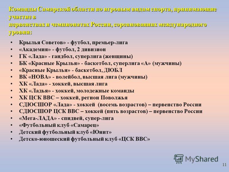 11 Команды Самарской области по игровым видам спорта, принимающие участие в первенствах и чемпионатах России, соревнованиях международного уровня: Крылья Советов» - футбол, премьер-лига «Академия» - футбол, 2 дивизион ГК «Лада» - гандбол, суперлига (