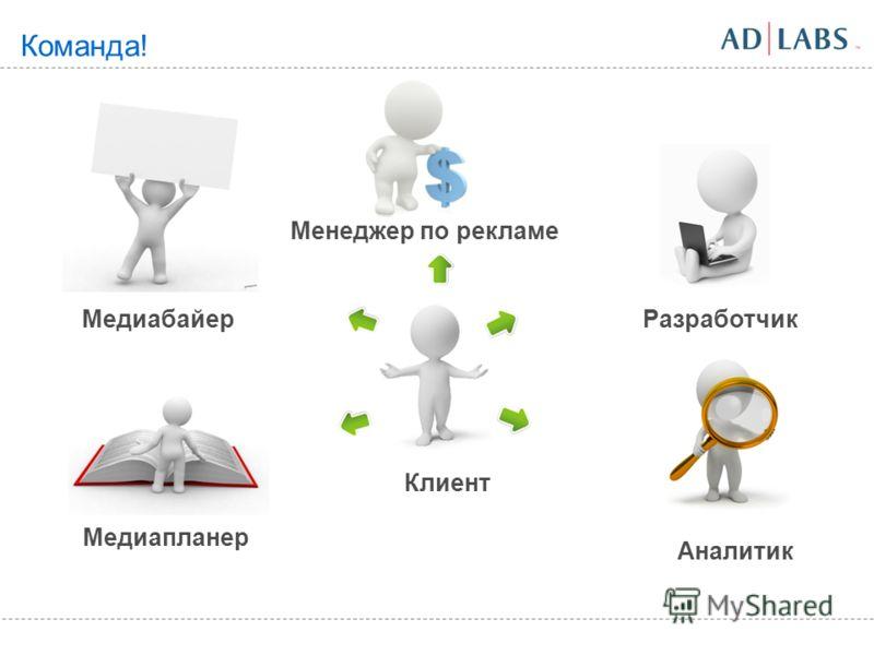 Клиент Разработчик Аналитик Медиабайер Медиапланер Менеджер по рекламе Команда!