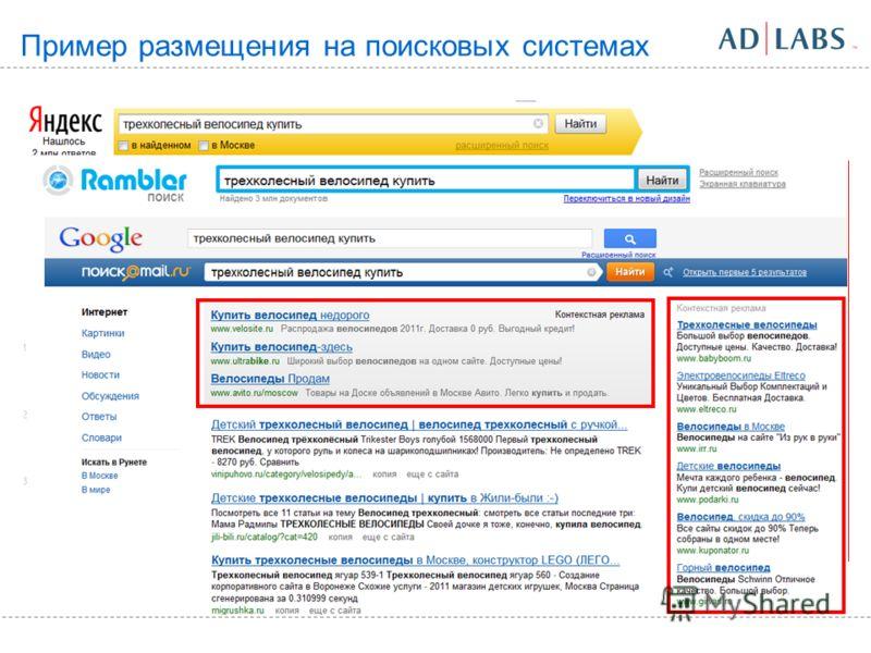 Пример размещения на поисковых системах
