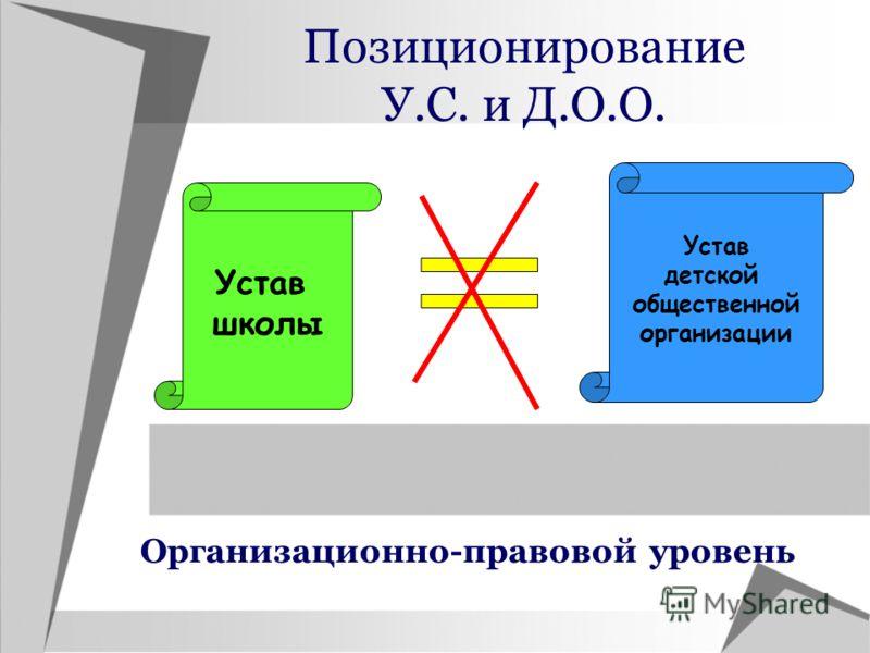 Позиционирование У.С. и Д.О.О. Организационно-правовой уровень Устав школы Устав детской общественной организации
