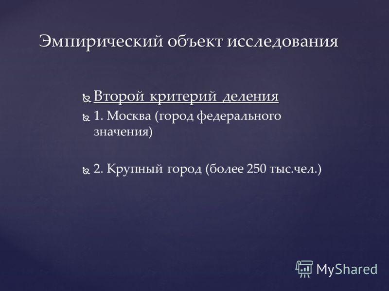 Второй критерий деления Второй критерий деления 1. Москва (город федерального значения) 2. Крупный город (более 250 тыс.чел.) Эмпирический объект исследования