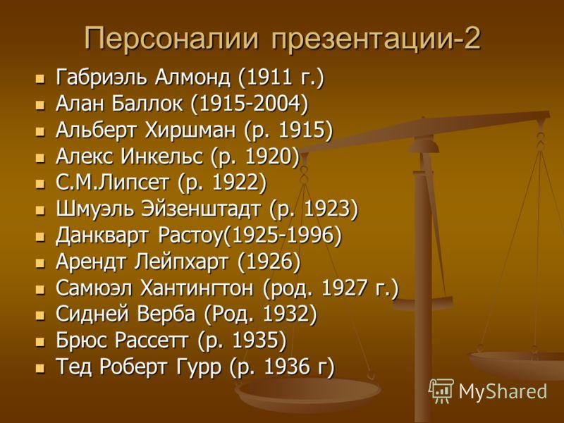 Персоналии презентации-2 Габриэль Алмонд (1911 г.) Габриэль Алмонд (1911 г.) Алан Баллок (1915-2004) Алан Баллок (1915-2004) Альберт Хиршман (р. 1915) Альберт Хиршман (р. 1915) Алекс Инкельс (р. 1920) Алекс Инкельс (р. 1920) С.М.Липсет (р. 1922) С.М.