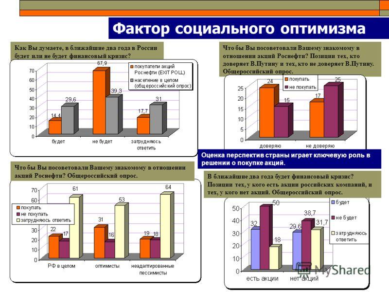 Фактор социального оптимизма Что бы Вы посоветовали Вашему знакомому в отношении акций Роснефти? Позиции тех, кто доверяет В.Путину и тех, кто не доверяет В.Путину. Общероссийский опрос. Как Вы думаете, в ближайшие два года в России будет или не буде