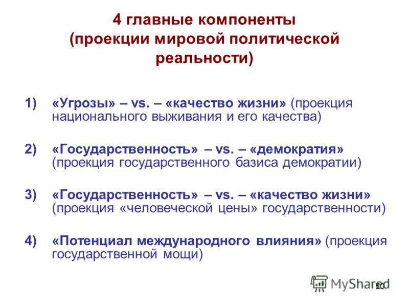 50 4 главные компоненты (проекции мировой политической реальности) 1)«Угрозы» – vs. – «качество жизни» (проекция национального выживания и его качества) 2)«Государственность» – vs. – «демократия» (проекция государственного базиса демократии) 3)«Госуд