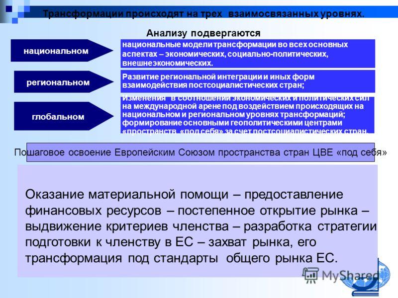 Трансформации происходят на трех взаимосвязанных уровнях. Анализу подвергаются национальные модели трансформации во всех основных аспектах – экономических, социально-политических, внешнеэкономических. Развитие региональной интеграции и иных форм взаи
