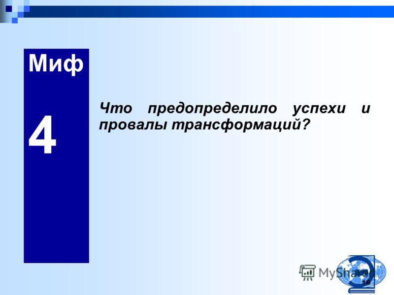 16 Миф 4 Что предопределило успехи и провалы трансформаций?