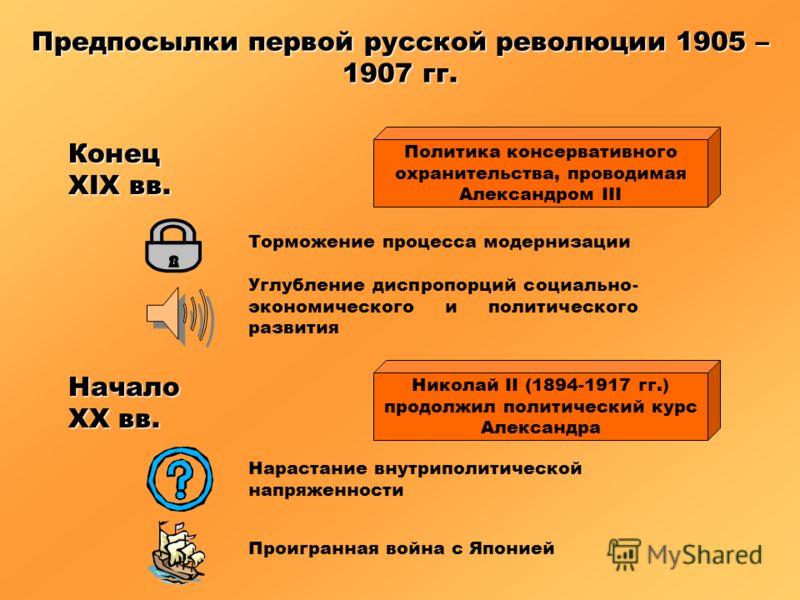 революции 1905 – 1907 гг.