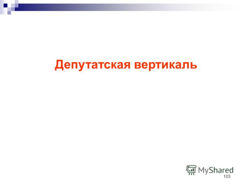 103 Депутатская вертикаль