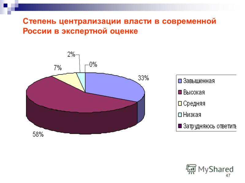 47 Степень централизации власти в современной России в экспертной оценке