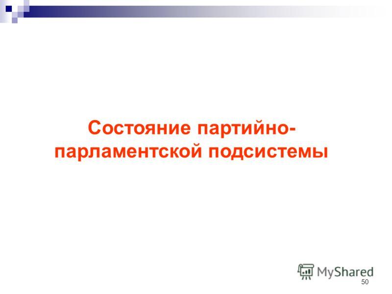 50 Состояние партийно- парламентской подсистемы