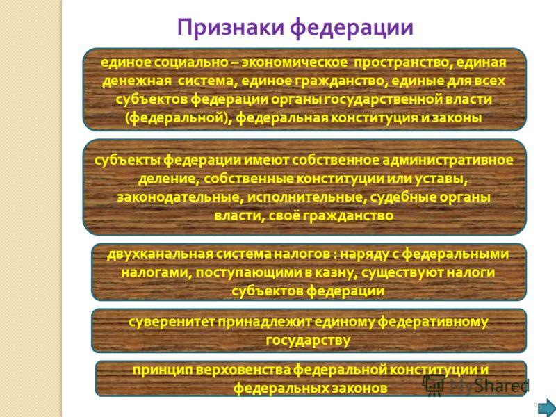 Признаки федерации субъекты федерации имеют собственное административное деление, собственные конституции или уставы, законодательные, исполнительные, судебные органы власти, своё гражданство единое социально – экономическое пространство, единая дене