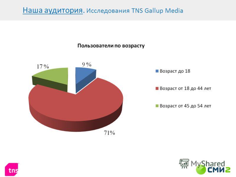 Наша аудитория. Исследования TNS Gallup Media