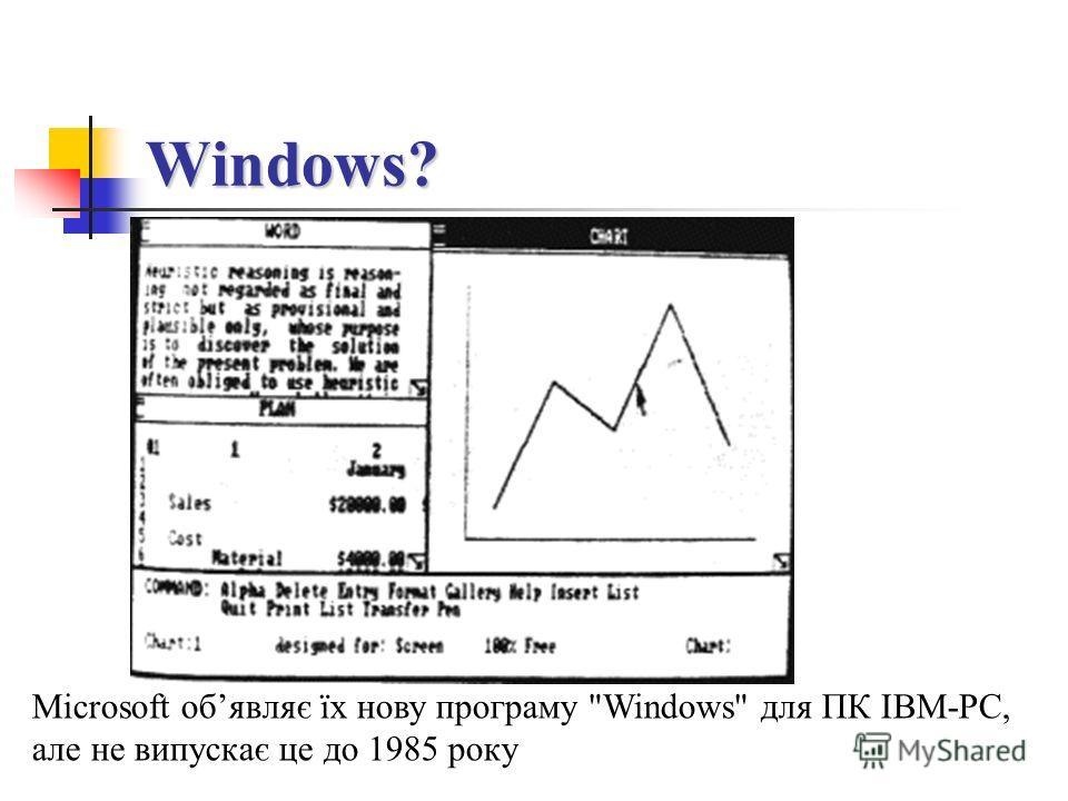 Windows? Microsoft обявляє їх нову програму Windows для ПК IBM-PC, але не випускає це до 1985 року