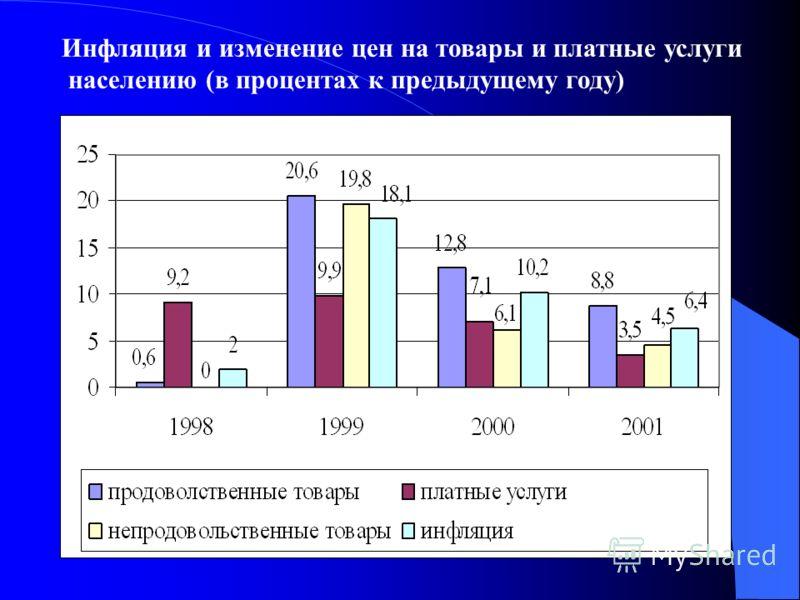 Инфляция и изменение цен на товары и платные услуги населению (в процентах к предыдущему году)