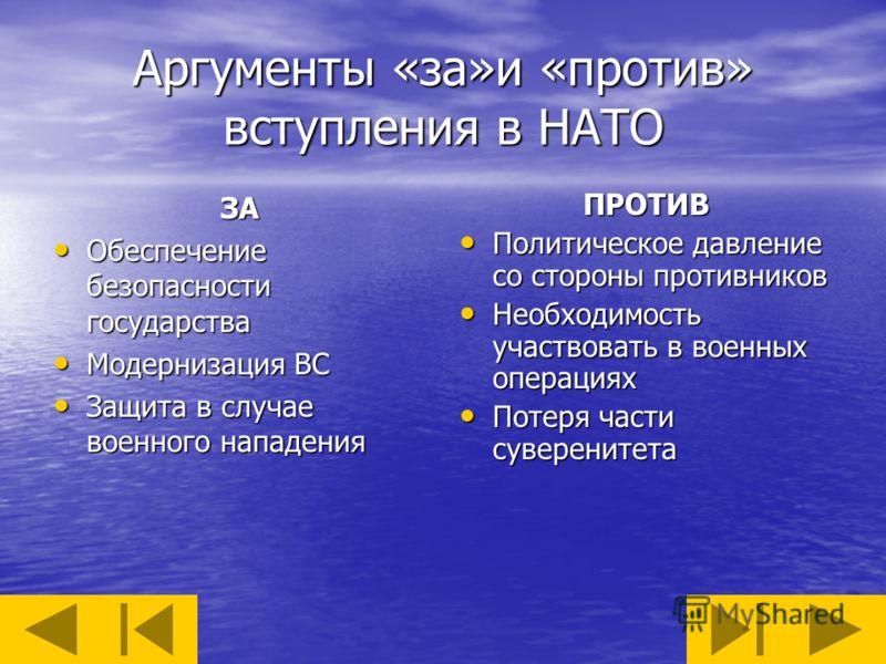 Аргументы «за»и «против» вступления в НАТО ЗА Обеспечение безопасности государства Обеспечение безопасности государства Модернизация ВС Модернизация ВС Защита в случае военного нападения Защита в случае военного нападенияПРОТИВ Политическое давление