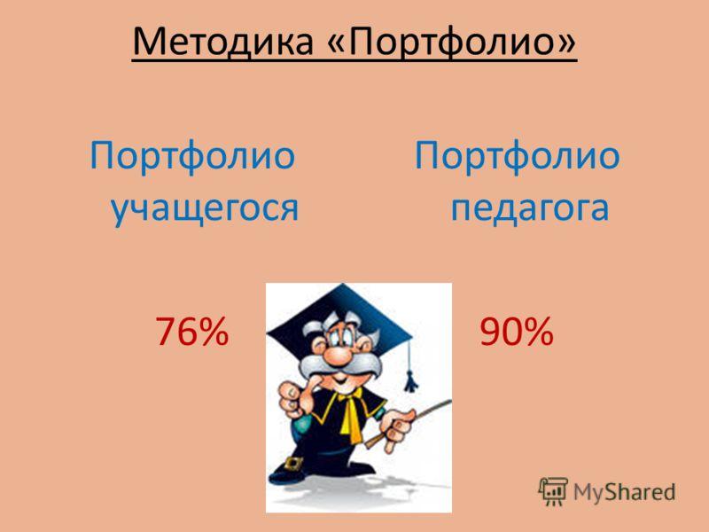Методика «Портфолио» Портфолио учащегося 76% Портфолио педагога 90%