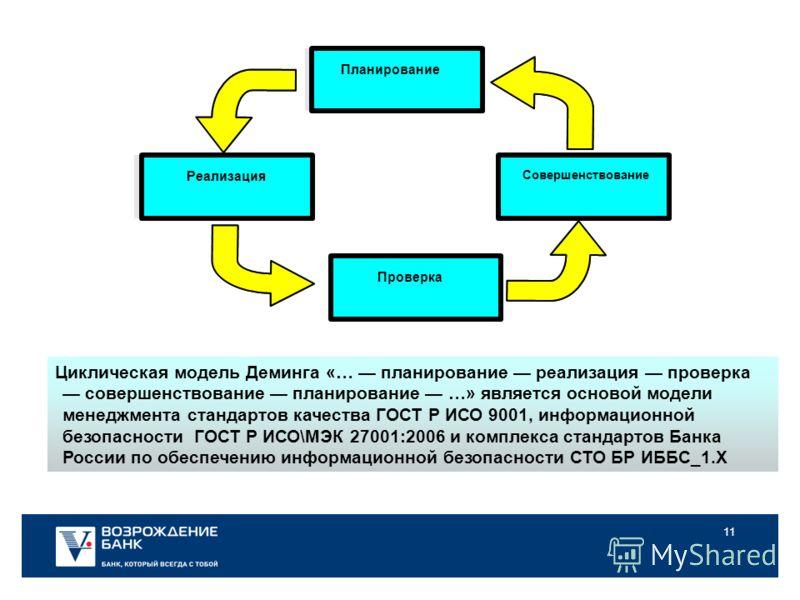 11 Циклическая модель Деминга «… планирование реализация проверка совершенствование планирование …» является основой модели менеджмента стандартов качества ГОСТ Р ИСО 9001, информационной безопасности ГОСТ Р ИСО\МЭК 27001:2006 и комплекса стандартов
