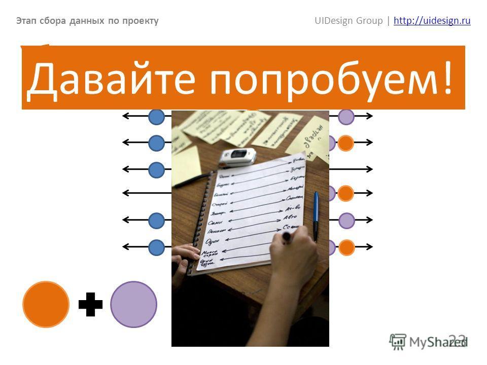 Этап сбора данных по проектуUIDesign Group | http://uidesign.ruhttp://uidesign.ru 23 Убираем лишних Кандидаты на слияние Давайте попробуем!