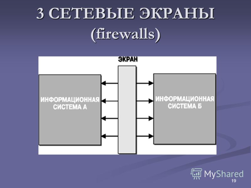 19 3 СЕТЕВЫЕ ЭКРАНЫ (firewalls)