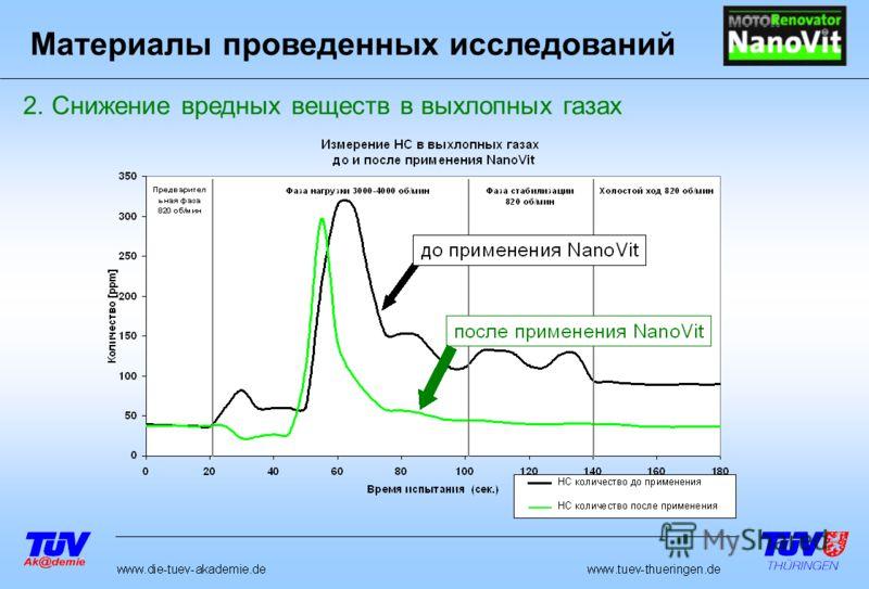 2. Снижение вредных веществ в выхлопных газах Материалы проведенных исследований
