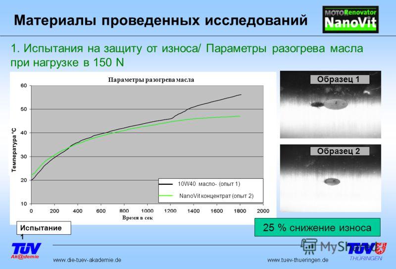 1. Испытания на защиту от износа/ Параметры разогрева масла при нагрузке в 150 N Материалы проведенных исследований Образец 1 Образец 2 25 % снижение износа Испытание 1 Параметры разогрева масла Температура °C Время в сек 10W40 масло- (опыт 1) NanoVi