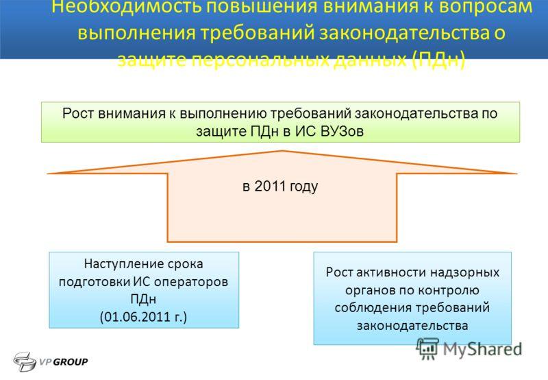Необходимость повышения внимания к вопросам выполнения требований законодательства о защите персональных данных (ПДн) Рост внимания к выполнению требований законодательства по защите ПДн в ИС ВУЗов в 2011 году Наступление срока подготовки ИС оператор