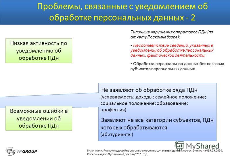 Проблемы, связанные с уведомлением об обработке персональных данных - 2 Низкая активность по уведомлению об обработке ПДн Источники: Роскомнадзор Реестр операторов персональных данных по состоянию на 019.09.2010, Роскомнадзор Публичный доклад 2010 го